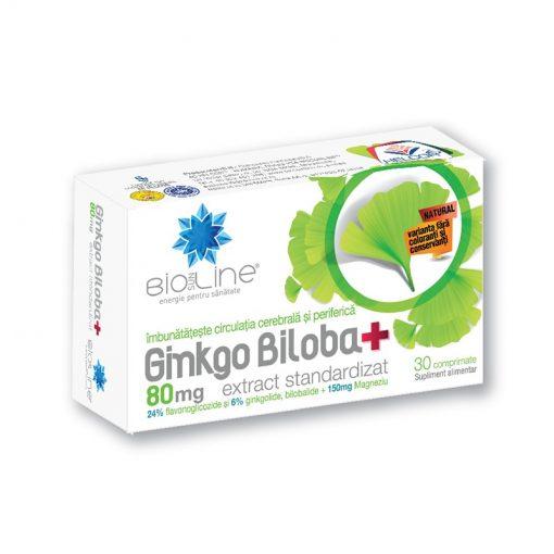 Ginkgo Biloba prospect