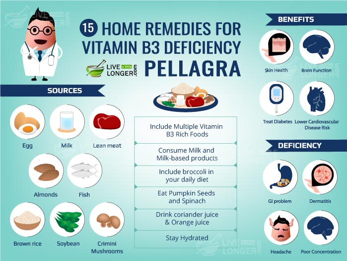 home-remedies-for-pellagra